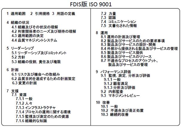 お知らせ|ISOの新規取得・認証...